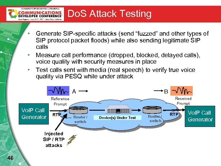 "Do. S Attack Testing • Generate SIP-specific attacks (send ""fuzzed"" and other types of"