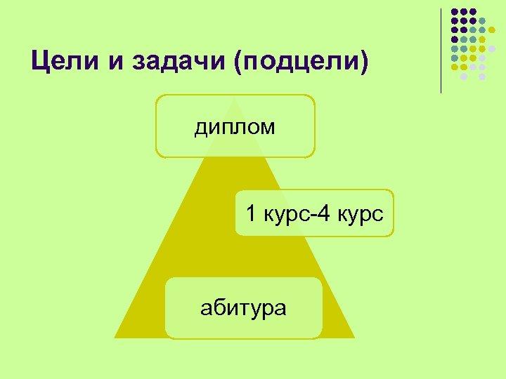 Цели и задачи (подцели) диплом 1 курс-4 курс абитура