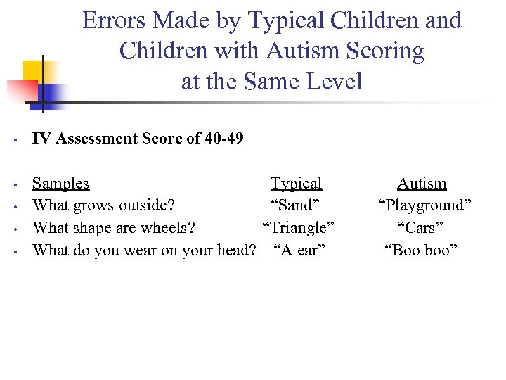Errors Made by Typical Children and Children with Autism Scoring at the Same Level