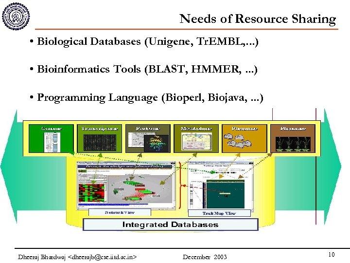 Needs of Resource Sharing • Biological Databases (Unigene, Tr. EMBL, . . . )