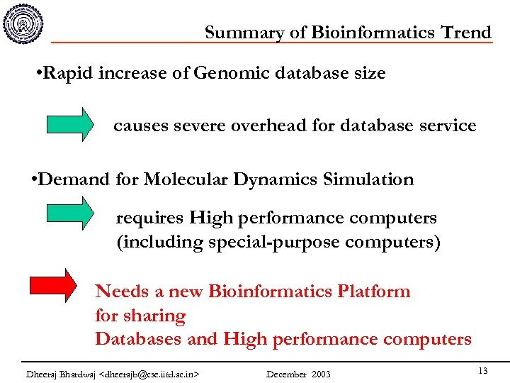 Summary of Bioinformatics Trend • Rapid increase of Genomic database size causes severe overhead