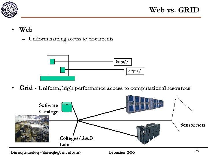 Web vs. GRID • Web – Uniform naming access to documents http: // •