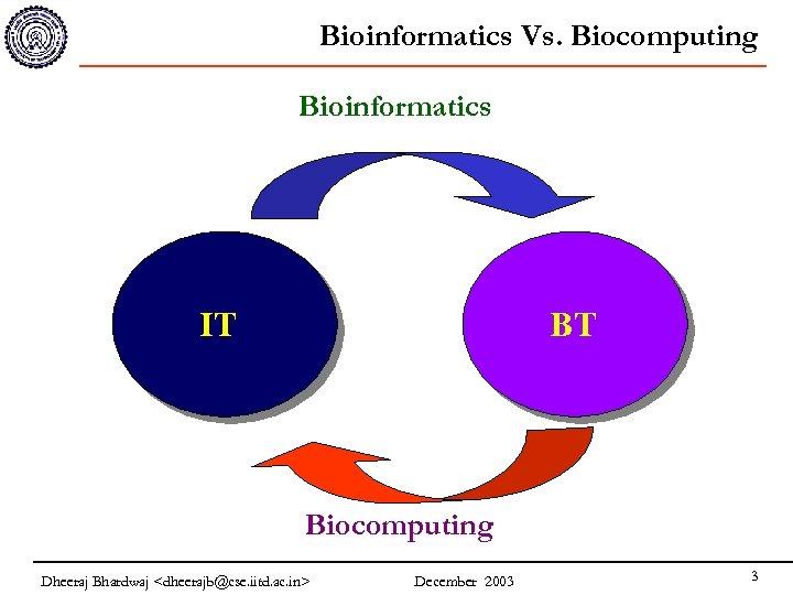 Bioinformatics Vs. Biocomputing Bioinformatics IT BT Biocomputing Dheeraj Bhardwaj <dheerajb@cse. iitd. ac. in> December