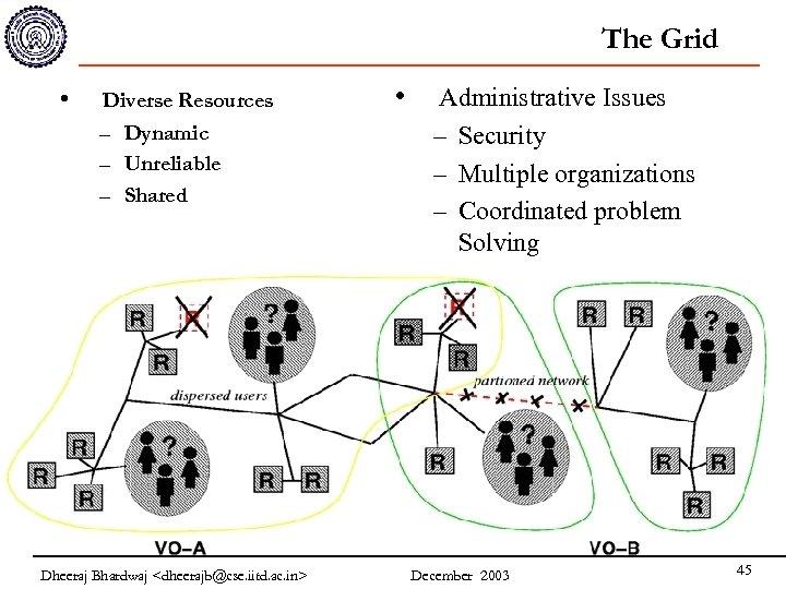 The Grid • Diverse Resources – Dynamic – Unreliable – Shared Dheeraj Bhardwaj <dheerajb@cse.