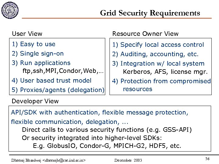 Grid Security Requirements User View Resource Owner View 1) Easy to use 1) Specify
