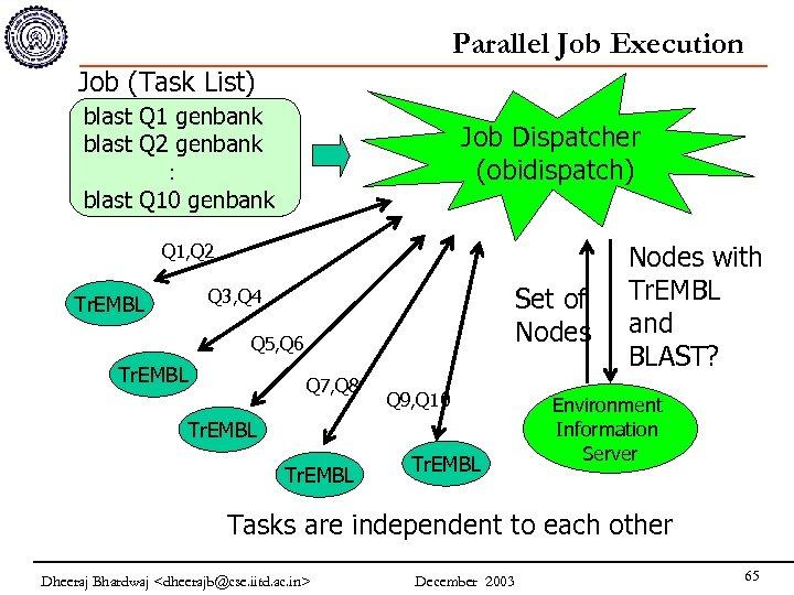 Parallel Job Execution Job (Task List) blast Q 1 genbank blast Q 2 genbank