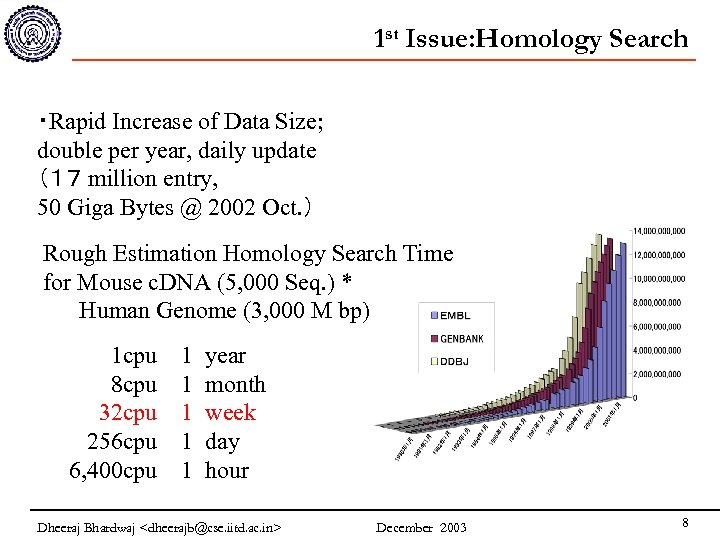 1 st Issue: Homology Search ・Rapid Increase of Data Size; double per year, daily