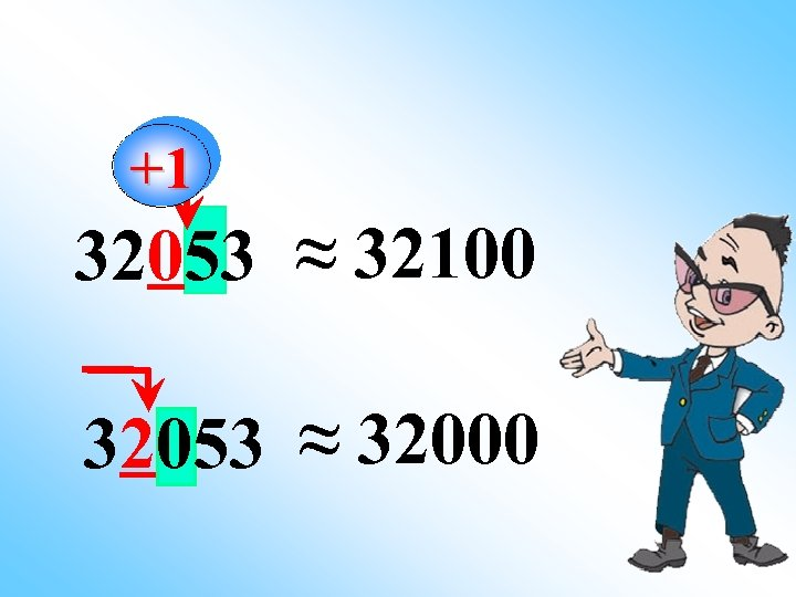 +1 32053 ≈ 32100 32053 ≈ 32000