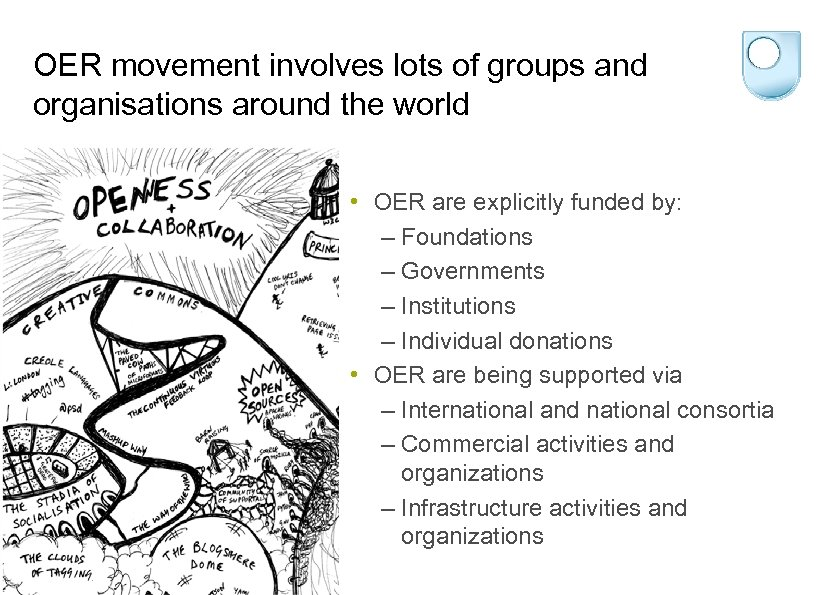 OER movement involves lots of groups and organisations around the world • OER are