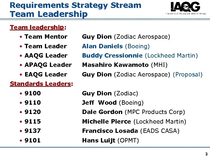 Requirements Strategy Stream Team Leadership Team leadership: • Team Mentor Guy Dion (Zodiac Aerospace)
