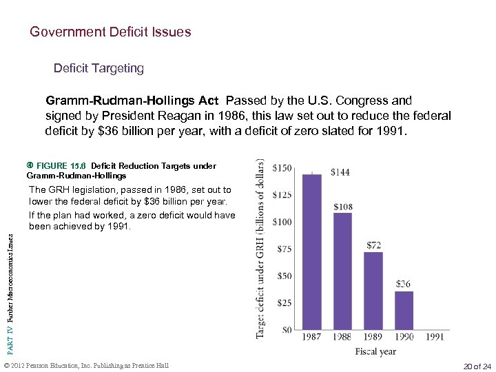 Government Deficit Issues Deficit Targeting Gramm-Rudman-Hollings Act Passed by the U. S. Congress and