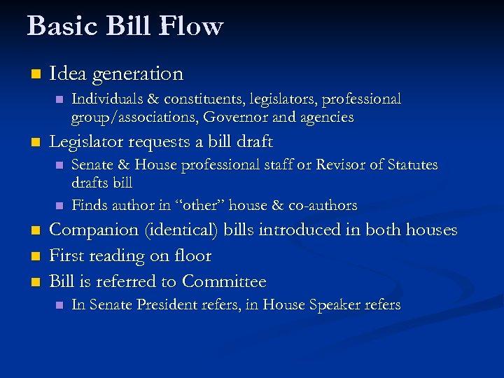 Basic Bill Flow n Idea generation n n Legislator requests a bill draft n