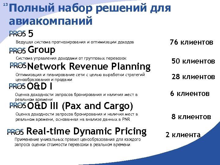 13 Полный набор решений для авиакомпаний 5 Ведущая система прогнозирования и оптимизации доходов Group