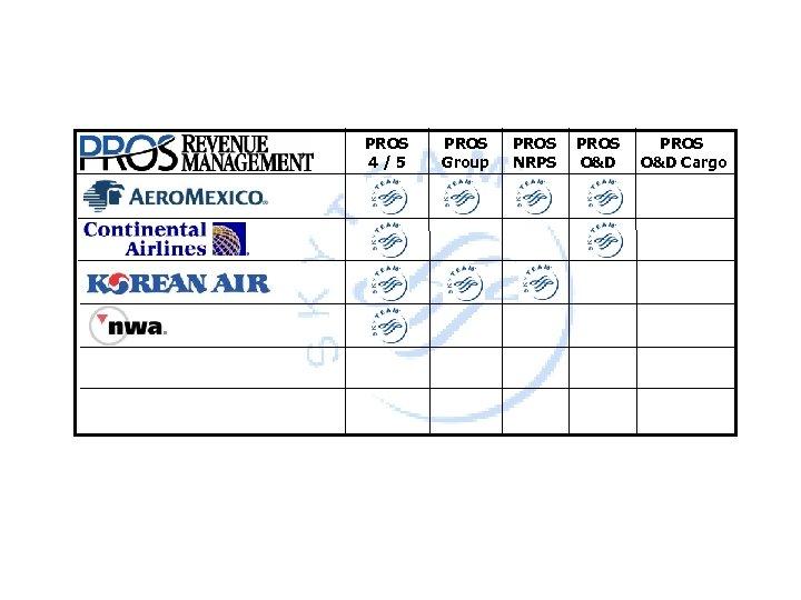 PROS 4/5 PROS Group PROS NRPS PROS O&D Cargo