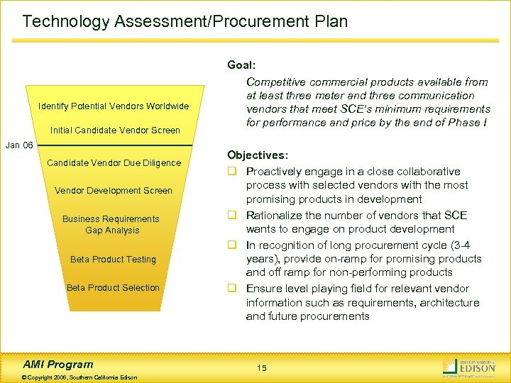 Technology Assessment/Procurement Plan Identify Potential Vendors Worldwide Initial Candidate Vendor Screen Jan 06 Candidate