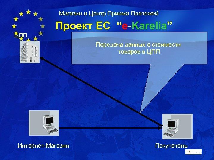 """Магазин и Центр Приема Платежей Проект ЕС """"e-Karelia"""" ЦПП Передача данных о стоимости товаров"""