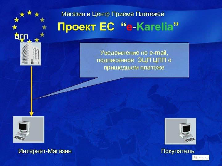"""Магазин и Центр Приема Платежей Проект ЕС """"e-Karelia"""" ЦПП Уведомление по e-mail, подписанное ЭЦП"""