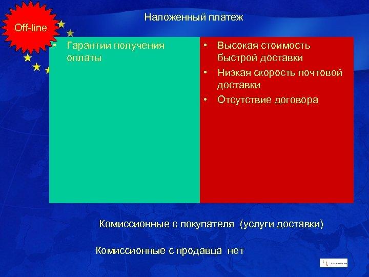 """Off-line Наложенный платеж • Высокая стоимость Проект ЕС """"e-Karelia"""" • Гарантии получения оплаты быстрой"""