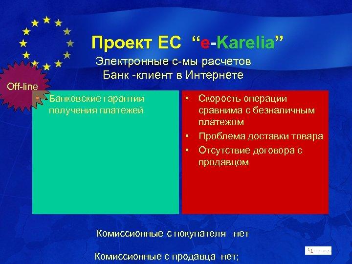 """Проект ЕС """"e-Karelia"""" Электронные с-мы расчетов Банк -клиент в Интернете Off-line • Банковские гарантии"""