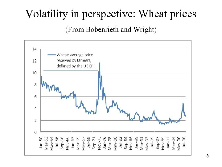 Volatility in perspective: Wheat prices (From Bobenrieth and Wright) 3