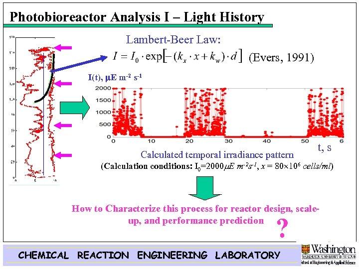 Photobioreactor Analysis I – Light History Lambert-Beer Law: (Evers, 1991) I(t), m. E m-2