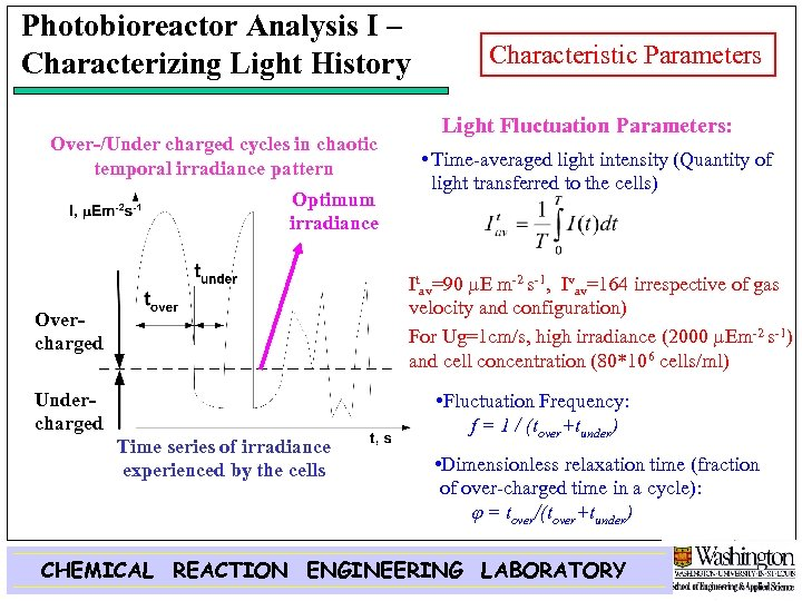 Photobioreactor Analysis I – Characterizing Light History Over-/Under charged cycles in chaotic temporal irradiance