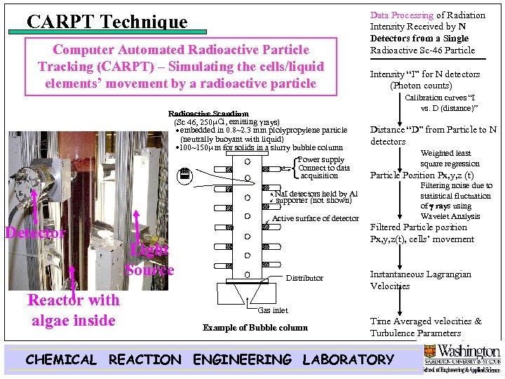 CARPT Technique Computer Automated Radioactive Particle Tracking (CARPT) – Simulating the cells/liquid elements' movement