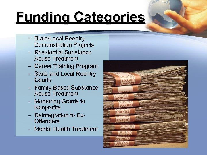 Funding Categories – State/Local Reentry Demonstration Projects – Residential Substance Abuse Treatment – Career