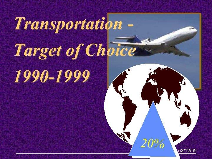 Transportation Target of Choice 1990 -1999 20% 02/12/05