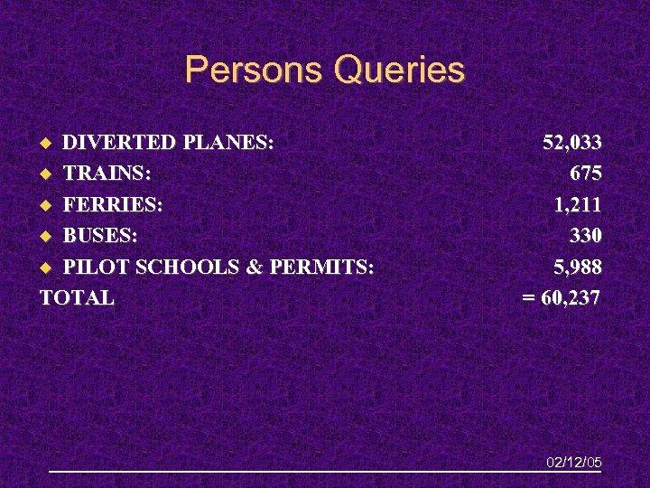 Persons Queries DIVERTED PLANES: u TRAINS: u FERRIES: u BUSES: u PILOT SCHOOLS &