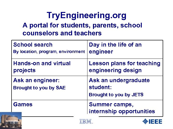 Try. Engineering. org A portal for students, parents, school counselors and teachers School search