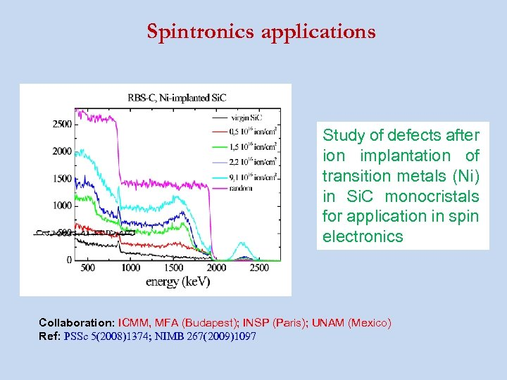 Spintronics applications Study of defects after ion implantation of transition metals (Ni) in Si.