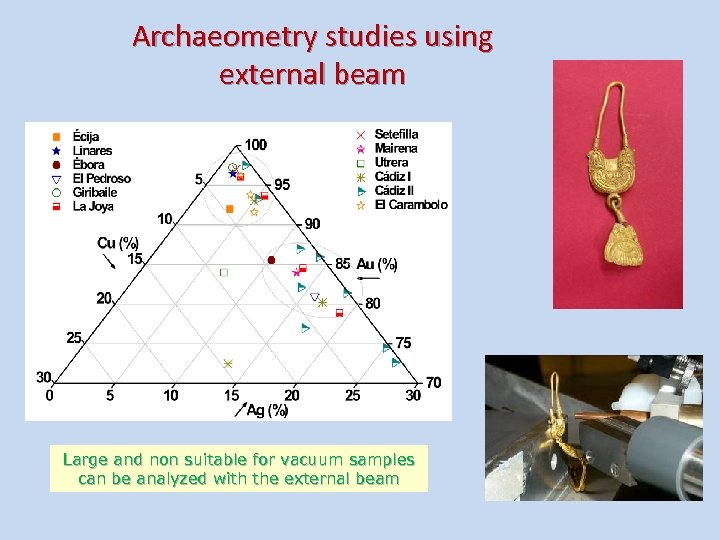 Archaeometry studies using external beam Large and non suitable for vacuum samples can be