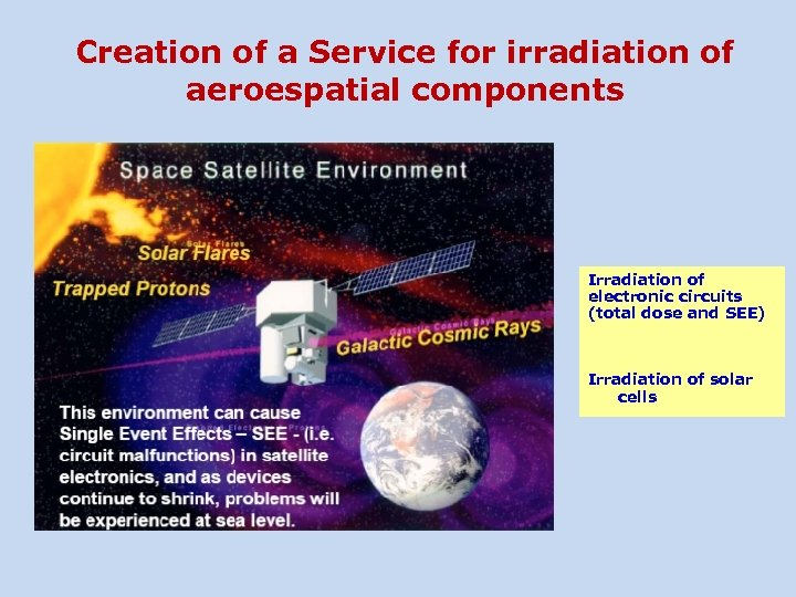 Creation of a Service for irradiation of aeroespatial components Irradiation of electronic circuits (total