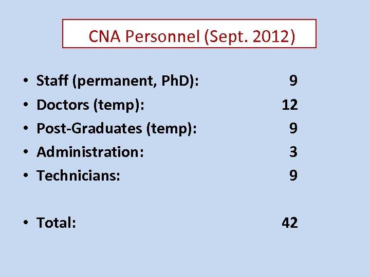 CNA Personnel (Sept. 2012) • • • Staff (permanent, Ph. D): Doctors (temp): Post-Graduates