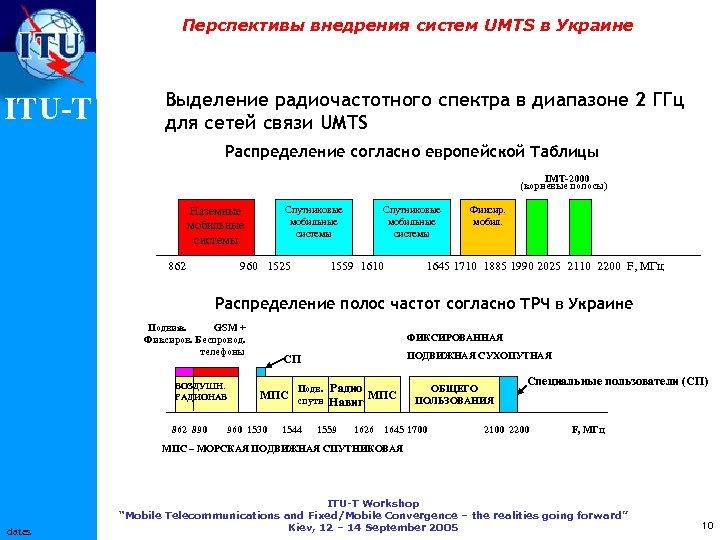 Перспективы внедрения систем UMTS в Украине ITU-T Выделение радиочастотного спектра в диапазоне 2 ГГц