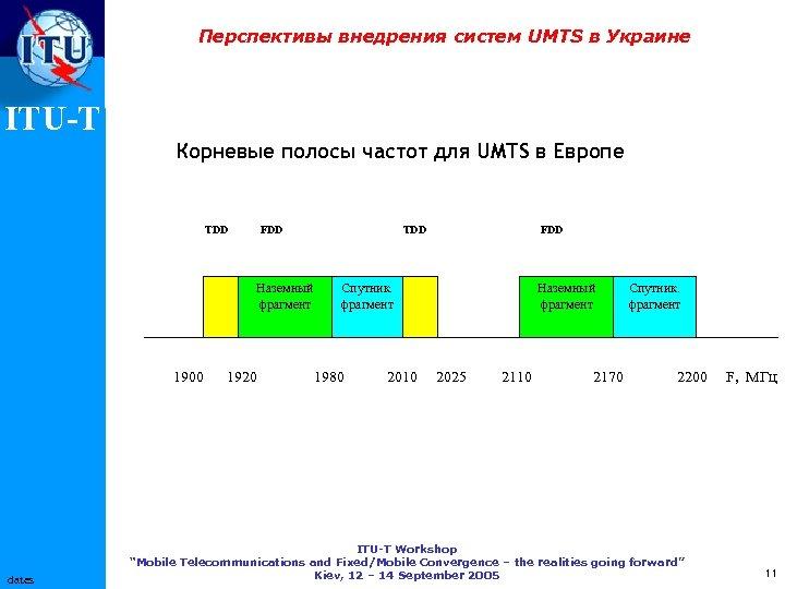 Перспективы внедрения систем UMTS в Украине ITU-T Корневые полосы частот для UMTS в Европе