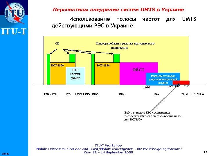 Перспективы внедрения систем UMTS в Украине ITU-T Использование полосы действующими РЭС в Украине частот