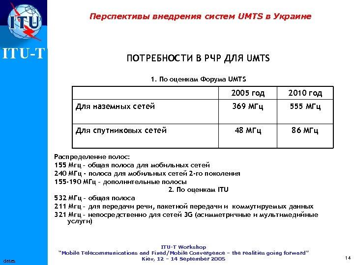 Перспективы внедрения систем UMTS в Украине ITU-T ПОТРЕБНОСТИ В РЧР ДЛЯ UMTS 1. По