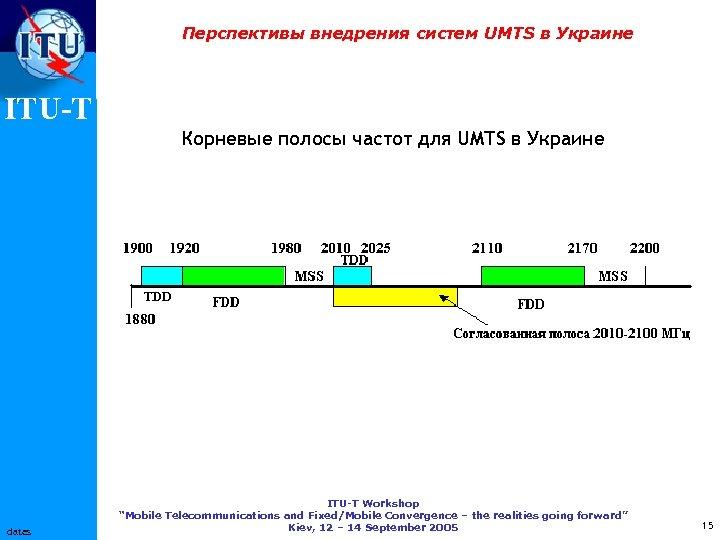 Перспективы внедрения систем UMTS в Украине ITU-T Корневые полосы частот для UMTS в Украине