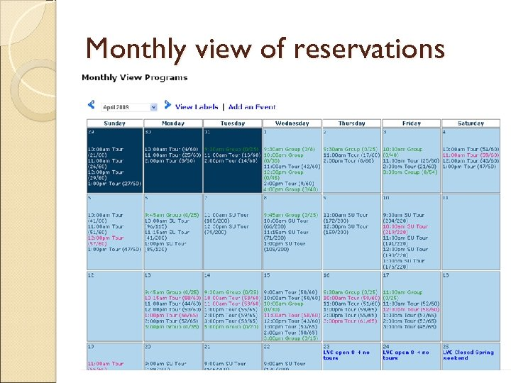 Monthly view of reservations