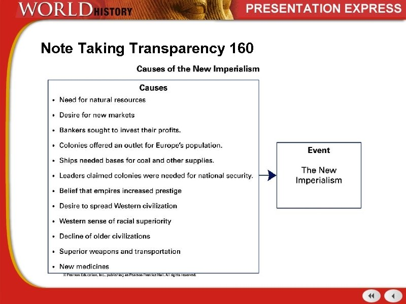 Note Taking Transparency 160