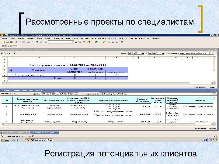 Рассмотренные проекты по специалистам Регистрация потенциальных клиентов