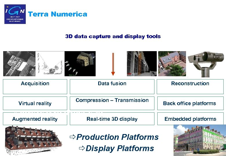 Terra Numerica 3 D data capture and display tools Acquisition Virtual reality Data fusion