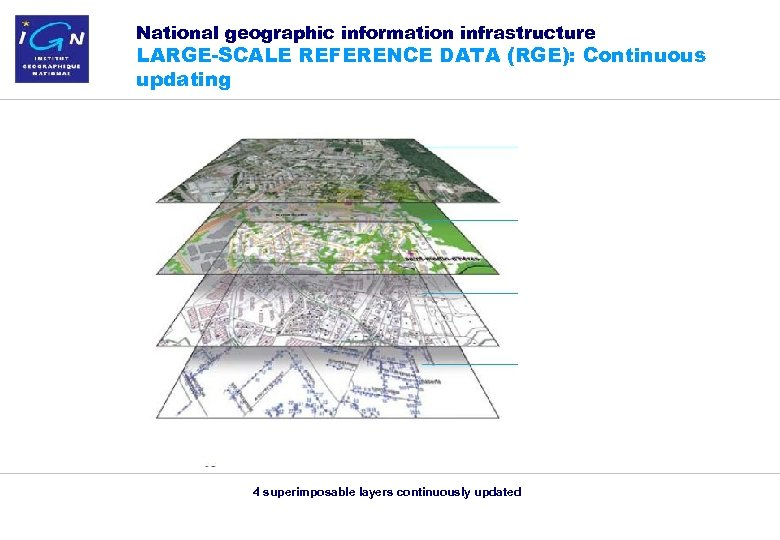 National geographic information infrastructure LARGE-SCALE REFERENCE DATA (RGE): Continuous updating 4 superimposable layers continuously