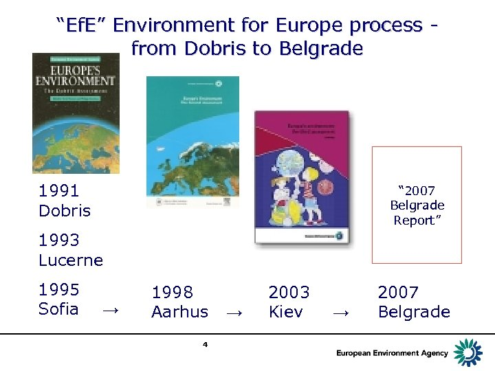 """Ef. E"" Environment for Europe process from Dobris to Belgrade 1991 Dobris "" 2007"