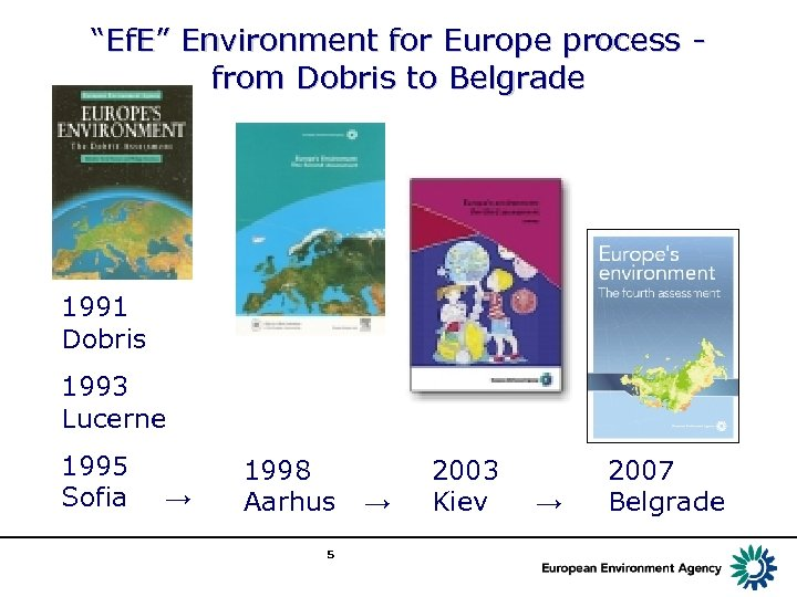 """Ef. E"" Environment for Europe process from Dobris to Belgrade 1991 Dobris 1993 Lucerne"