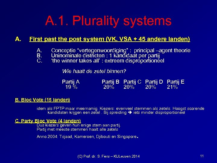 A. 1. Plurality systems A. First past the post system (VK, VSA + 45