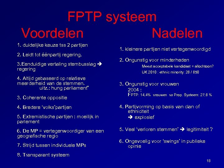 FPTP systeem Voordelen Nadelen 1. duidelijke keuze tss 2 partijen 2. Leidt tot éénpartij