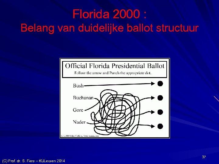 Florida 2000 : Belang van duidelijke ballot structuur (C) Prof. dr. S. Fiers –